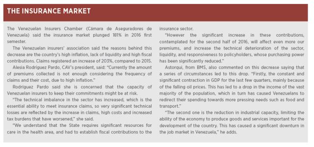 venezuela-insurance-2
