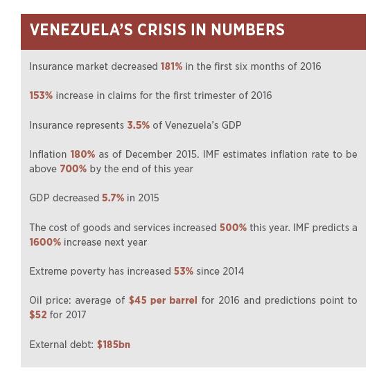 venezuela-insurance
